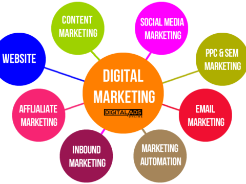 Digital Marketing services in jaipur